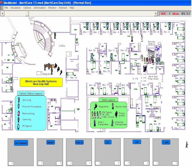 Meritcare Health System Uses Simulation To Optimize